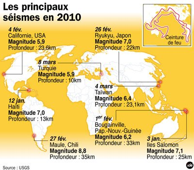 seismes2010.jpg
